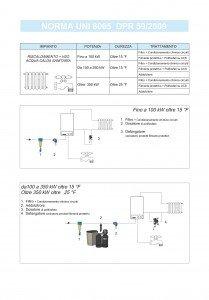 Trattamento acqua impianti di riscaldamento e acqua calda sanitaria_NORMA UNI 8065 - D.P.R. n.59-2009