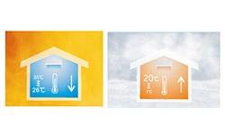 Controllo della temperatura preciso ed instantaneo