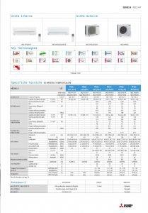 Specifiche Tecniche-Climatizzatori SERIE MSZ-AP
